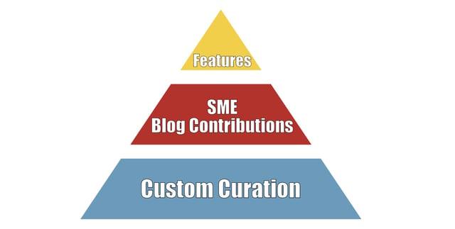 contentpyramid.jpg