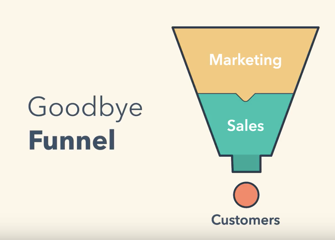HubSpot killed marketing funnel